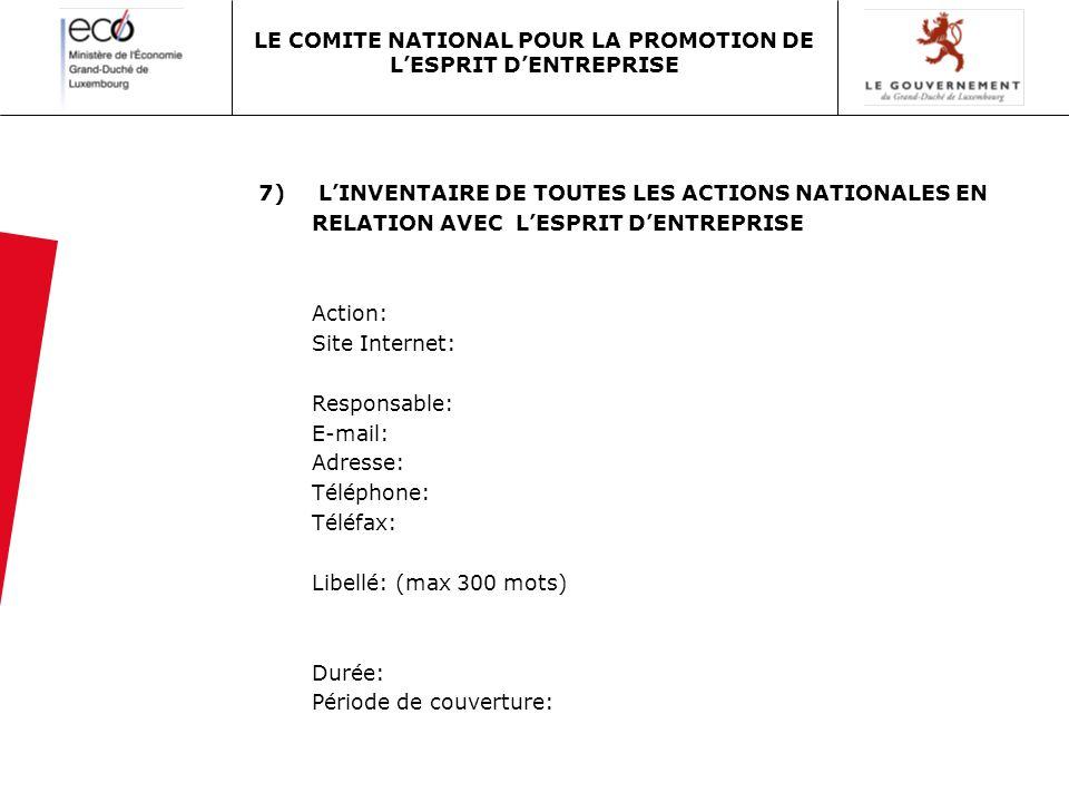 7) LINVENTAIRE DE TOUTES LES ACTIONS NATIONALES EN RELATION AVEC LESPRIT DENTREPRISE Action: Site Internet: Responsable: E-mail: Adresse: Téléphone: T