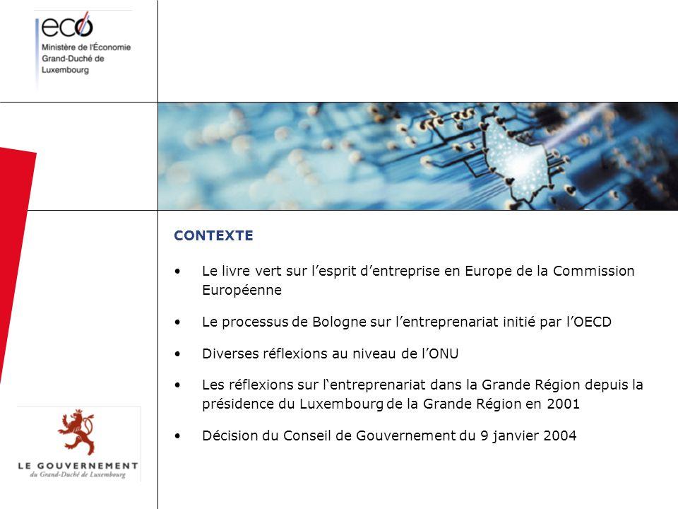 CONTEXTE Le livre vert sur lesprit dentreprise en Europe de la Commission Européenne Le processus de Bologne sur lentreprenariat initié par lOECD Dive