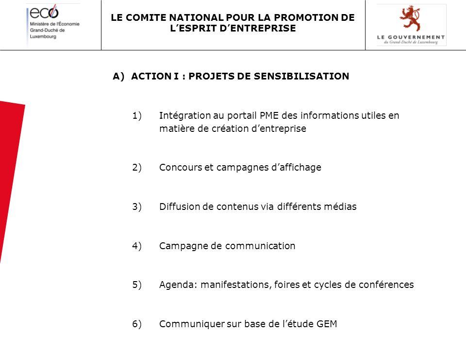 A) ACTION I : PROJETS DE SENSIBILISATION 1) Intégration au portail PME des informations utiles en matière de création dentreprise 2) Concours et campa