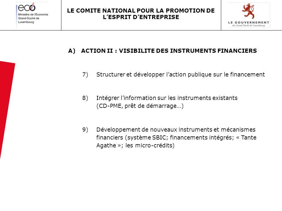 A) ACTION II : VISIBILITE DES INSTRUMENTS FINANCIERS 7) Structurer et développer laction publique sur le financement 8) Intégrer linformation sur les