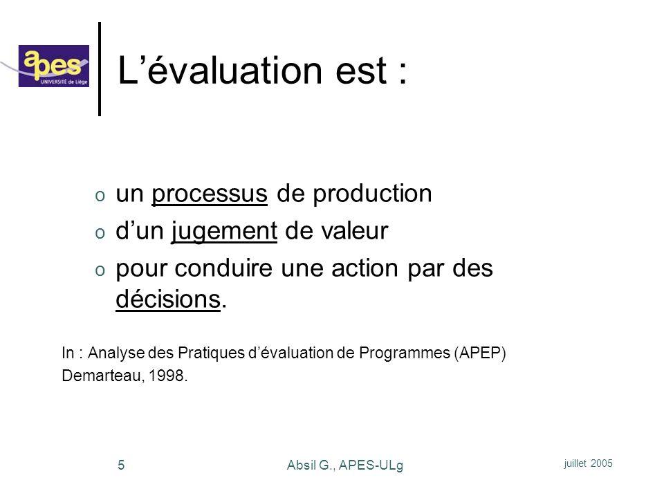 juillet 2005 Absil G., APES-ULg16 Les Pissenlits asbl Appui de lAPES-ULg dès 2000 pour formaliser les objectifs et les indicateurs de laction communautaire En 2004, lasbl interpelle lAPES-ULg pour un soutien méthodologique : réaliser un bilan des 4 dernières années préparer une grille dévaluation pour les années suivantes