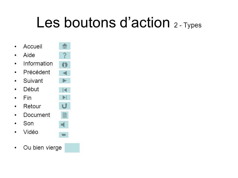 Les boutons daction 2 - Types Accueil Aide Information Précédent Suivant Début Fin Retour Document Son Vidéo Ou bien vierge