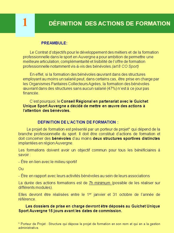 DÉFINITION DES ACTIONS DE FORMATION 1 PREAMBULE: Le Contrat dobjectifs pour le développement des métiers et de la formation professionnelle dans le sport en Auvergne a pour ambition de permettre une meilleure articulation, complémentarité et lisibilité de loffre de formation professionnelle notamment vis-à-vis des bénévoles.(art 8 CO Sport) En effet, si la formation des bénévoles œuvrant dans des structures employant au moins un salarié peut, dans certains cas, être prise en charge par les Organismes Paritaires Collecteurs Agrées, la formation des bénévoles œuvrant dans des structures sans aucun salarié (47%) nest à ce jour pas financée.