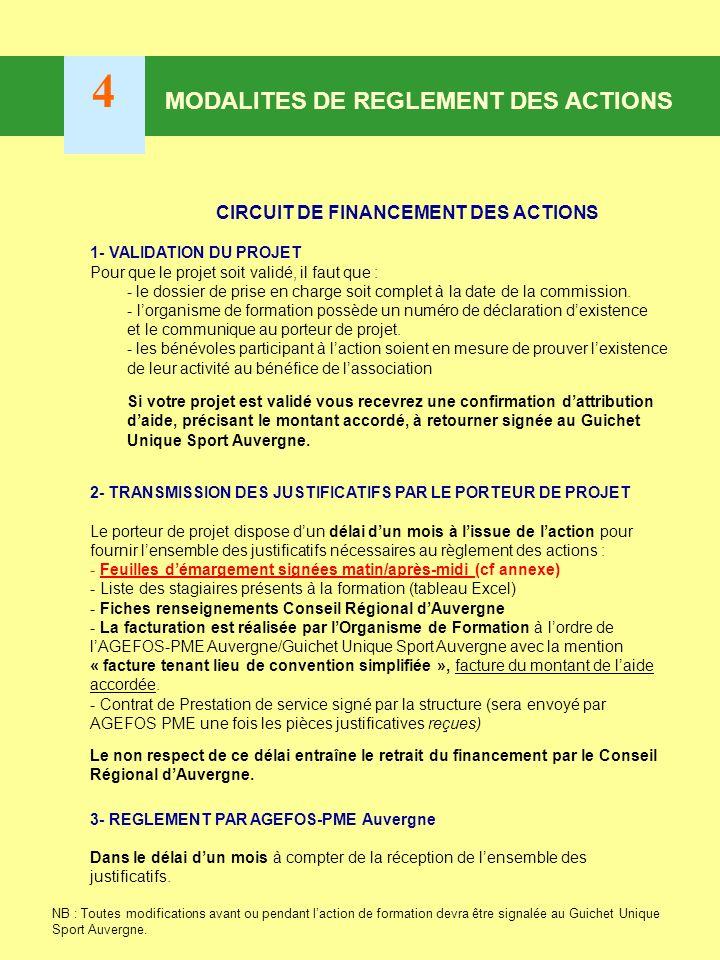 4 CIRCUIT DE FINANCEMENT DES ACTIONS 1- VALIDATION DU PROJET Pour que le projet soit validé, il faut que : - le dossier de prise en charge soit complet à la date de la commission.
