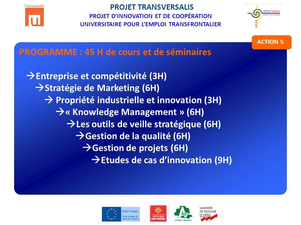 PROJET TRANSVERSALIS PROJET DINNOVATION ET DE COOPÉRATION UNIVERSITAIRE POUR LEMPLOI TRANSFRONTALIER PROGRAMME : 45 H de cours et de séminaires Entreprise et compétitivité (3H) Stratégie de Marketing (6H) Propriété industrielle et innovation (3H) « Knowledge Management » (6H) Les outils de veille stratégique (6H) Gestion de la qualité (6H) Gestion de projets (6H) Etudes de cas dinnovation (9H) ACTION 5