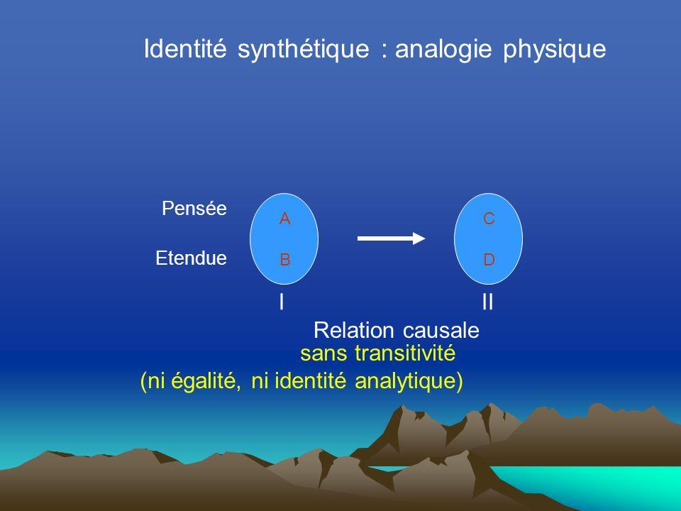 ABAB CDCD Pensée Etendue Identité synthétique : analogie physique Relation causale III sans transitivité (ni égalité, ni identité analytique)