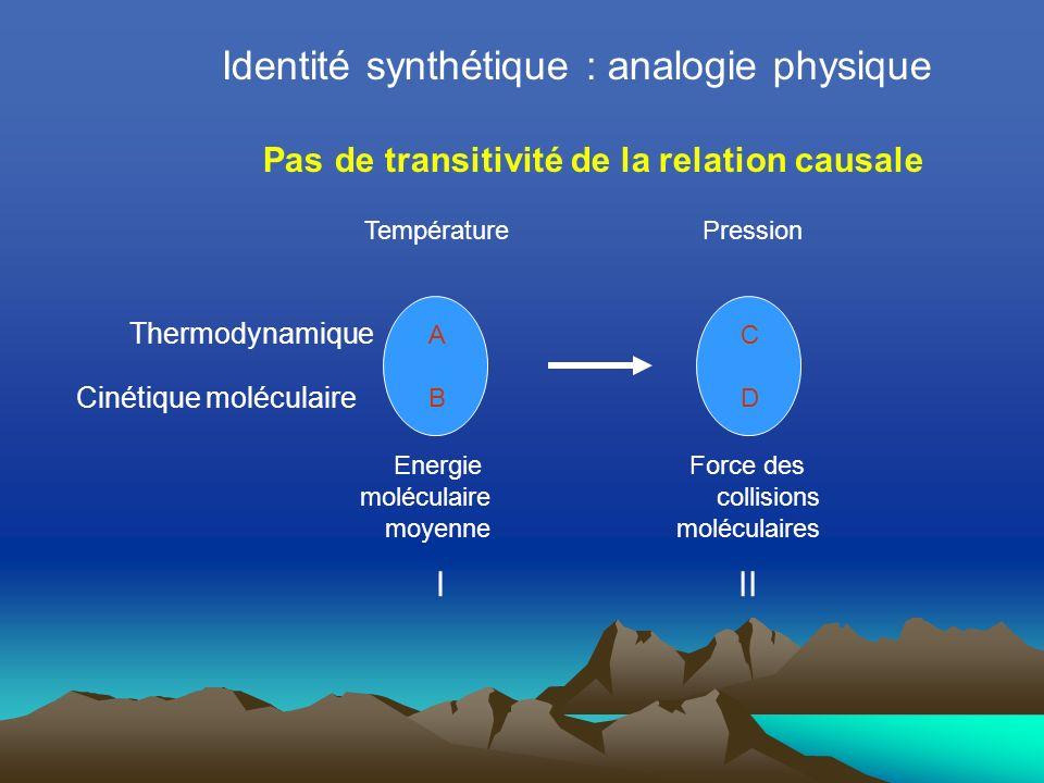 ABAB CDCD Thermodynamique Energie moléculaire moyenne Force des collisions moléculaires TempératurePression Identité synthétique : analogie physique Pas de transitivité de la relation causale III Cinétique moléculaire