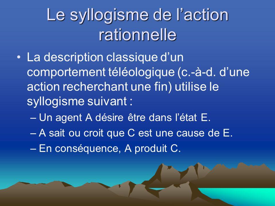 Le syllogisme de laction rationnelle La description classique dun comportement téléologique (c.-à-d.