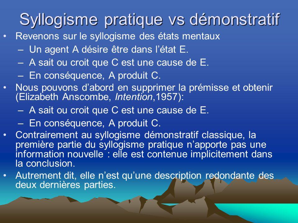 Syllogisme pratique vs démonstratif Revenons sur le syllogisme des états mentaux –Un agent A désire être dans létat E.