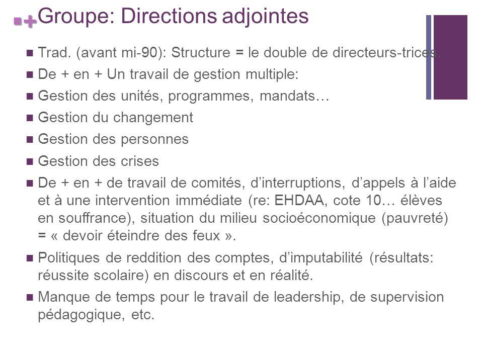 + Groupe: Directions adjointes Trad. (avant mi-90): Structure = le double de directeurs-trices.