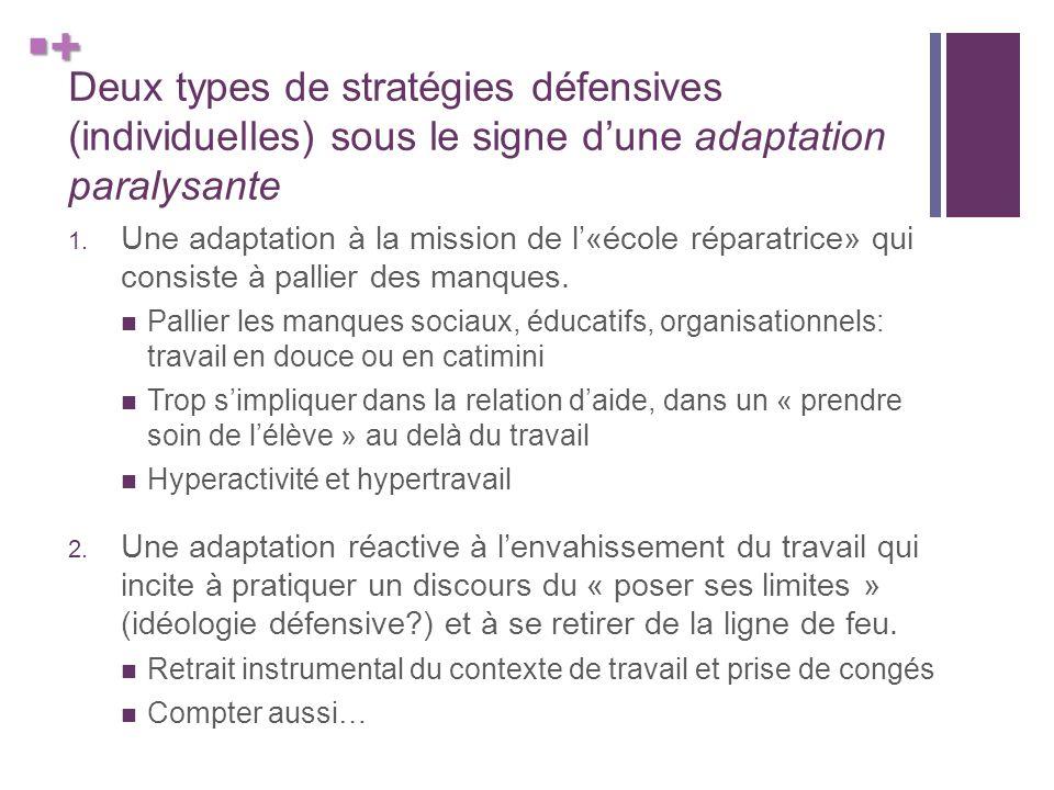 + Deux types de stratégies défensives (individuelles) sous le signe dune adaptation paralysante 1.