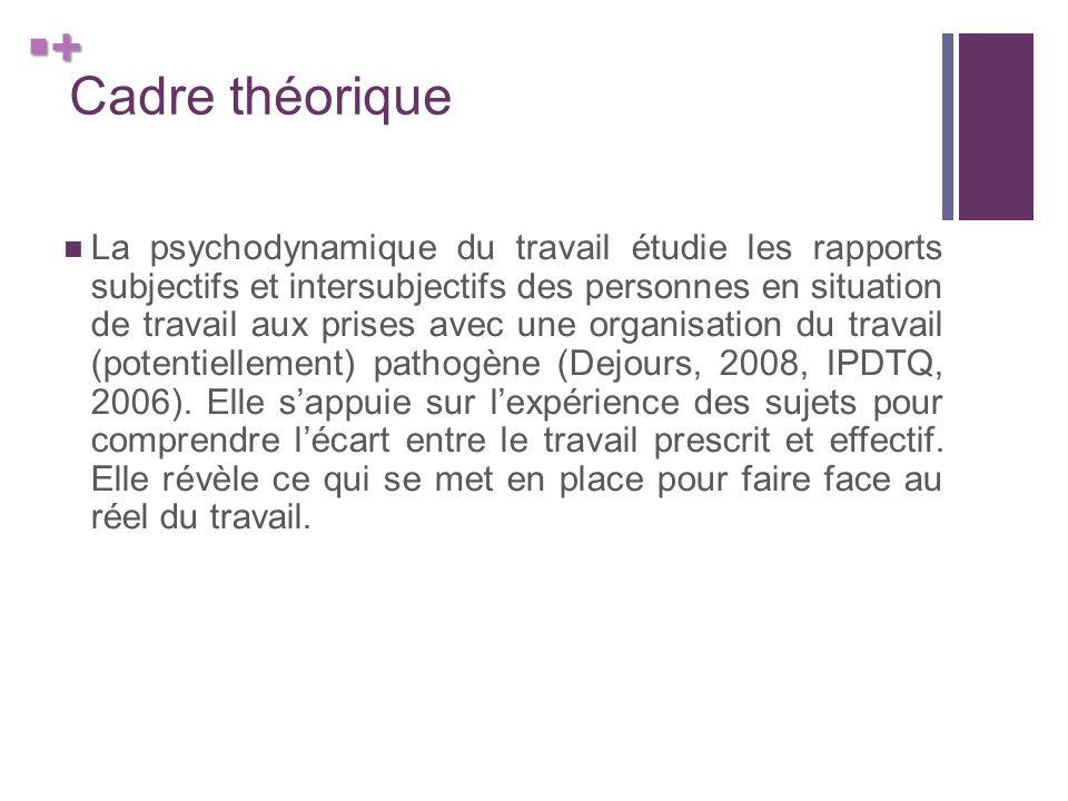 + Cadre théorique La psychodynamique du travail étudie les rapports subjectifs et intersubjectifs des personnes en situation de travail aux prises avec une organisation du travail (potentiellement) pathogène (Dejours, 2008, IPDTQ, 2006).