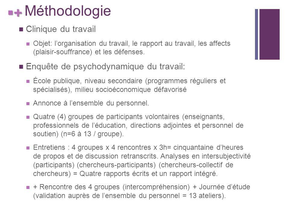 + Méthodologie Clinique du travail Objet: lorganisation du travail, le rapport au travail, les affects (plaisir-souffrance) et les défenses.