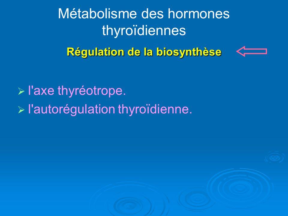 Métabolisme des hormones thyroïdiennes Régulation de la biosynthèse l'axe thyréotrope. l'autorégulation thyroïdienne.