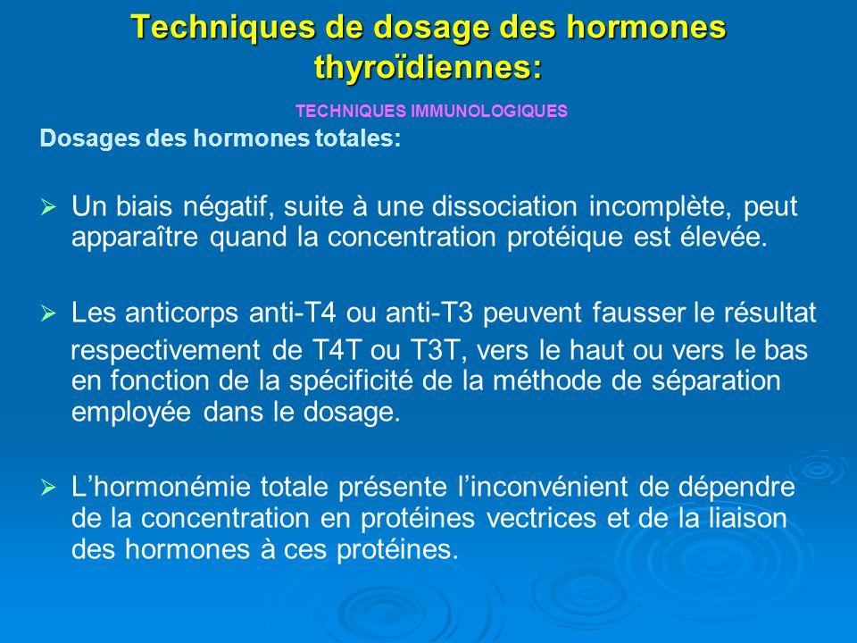Techniques de dosage des hormones thyroïdiennes: TECHNIQUES IMMUNOLOGIQUES Dosages des hormones totales: Un biais négatif, suite à une dissociation in