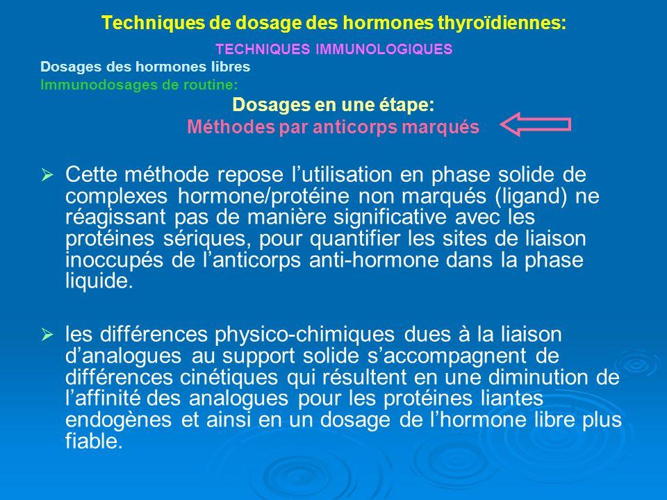 Techniques de dosage des hormones thyroïdiennes: TECHNIQUES IMMUNOLOGIQUES Dosages des hormones libres Immunodosages de routine: Dosages en une étape: