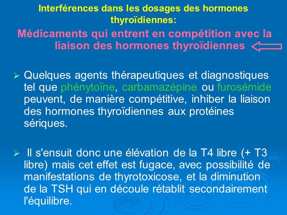 Interférences dans les dosages des hormones thyroïdiennes: Médicaments qui entrent en compétition avec la liaison des hormones thyroïdiennes Quelques