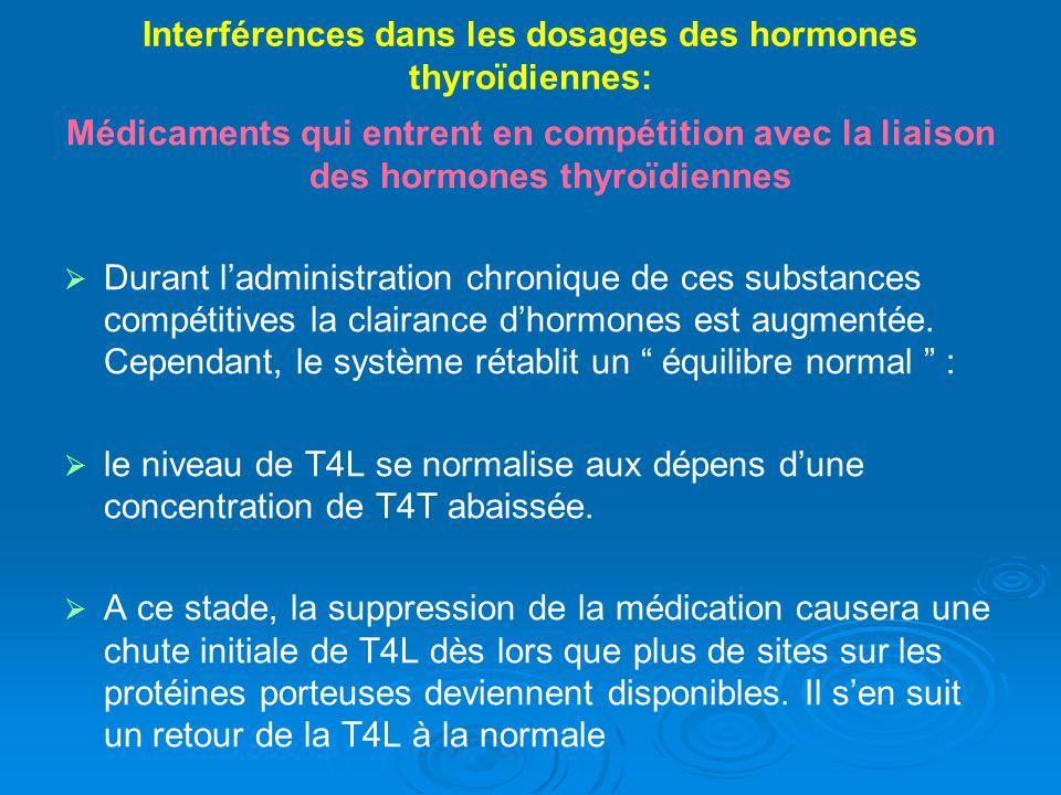 Interférences dans les dosages des hormones thyroïdiennes: Médicaments qui entrent en compétition avec la liaison des hormones thyroïdiennes Durant ladministration chronique de ces substances compétitives la clairance dhormones est augmentée.