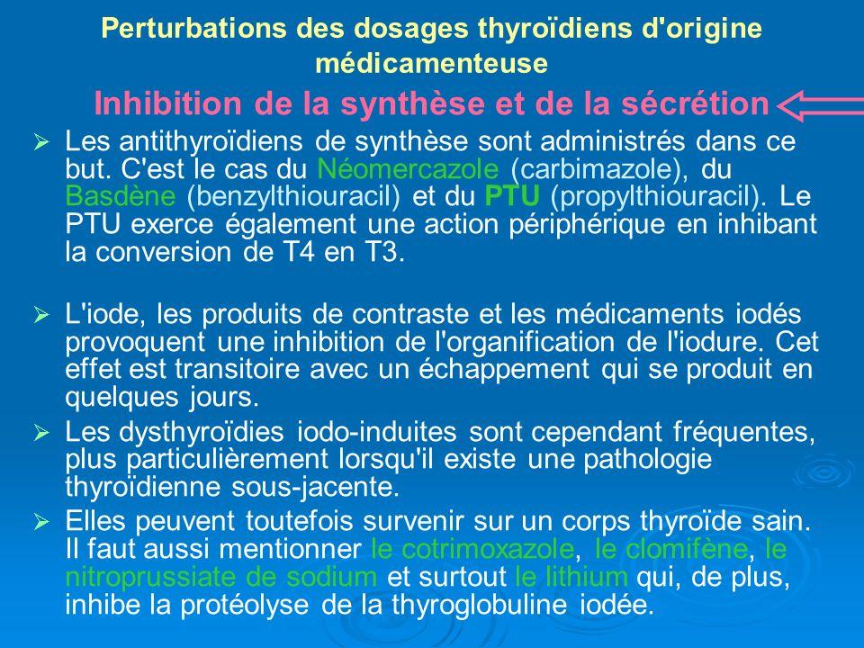 Perturbations des dosages thyroïdiens d origine médicamenteuse Inhibition de la synthèse et de la sécrétion Les antithyroïdiens de synthèse sont administrés dans ce but.
