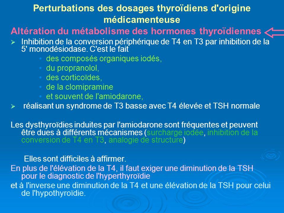 Perturbations des dosages thyroïdiens d origine médicamenteuse Altération du métabolisme des hormones thyroïdiennes Inhibition de la conversion périphérique de T4 en T3 par inhibition de la 5 monodésiodase.