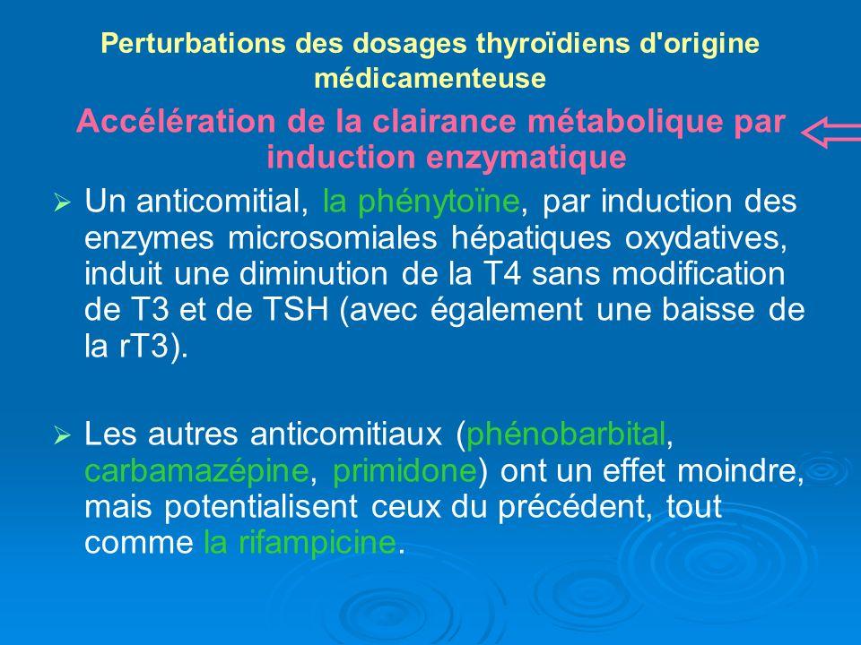 Perturbations des dosages thyroïdiens d origine médicamenteuse Accélération de la clairance métabolique par induction enzymatique Un anticomitial, la phénytoïne, par induction des enzymes microsomiales hépatiques oxydatives, induit une diminution de la T4 sans modification de T3 et de TSH (avec également une baisse de la rT3).