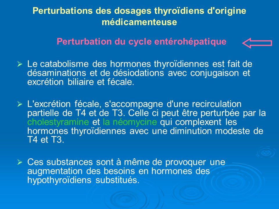 Perturbations des dosages thyroïdiens d origine médicamenteuse Perturbation du cycle entérohépatique Le catabolisme des hormones thyroïdiennes est fait de désaminations et de désiodations avec conjugaison et excrétion biliaire et fécale.