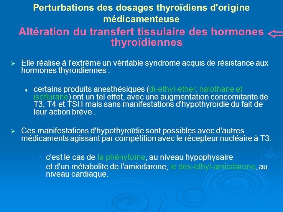 Perturbations des dosages thyroïdiens d origine médicamenteuse Altération du transfert tissulaire des hormones thyroïdiennes Elle réalise à l extrême un véritable syndrome acquis de résistance aux hormones thyroïdiennes : certains produits anesthésiques (di-ethyl-ether, halothane et isoflurane) ont un tel effet, avec une augmentation concomitante de T3, T4 et TSH mais sans manifestations d hypothyroïdie du fait de leur action brève.