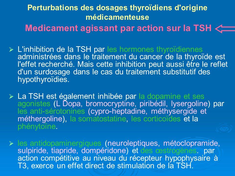 Perturbations des dosages thyroïdiens d origine médicamenteuse Medicament agissant par action sur la TSH L inhibition de la TSH par les hormones thyroïdiennes administrées dans le traitement du cancer de la thyroïde est l effet recherché.