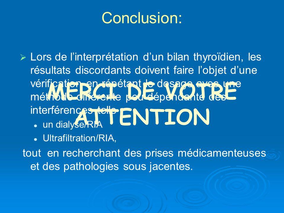 Conclusion: Lors de linterprétation dun bilan thyroïdien, les résultats discordants doivent faire lobjet dune vérification en répétant le dosage avec