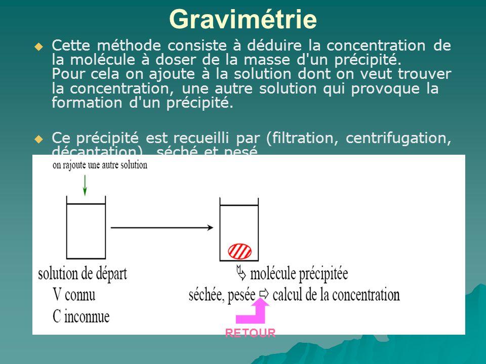 Gravimétrie Cette méthode consiste à déduire la concentration de la molécule à doser de la masse d'un précipité. Pour cela on ajoute à la solution don