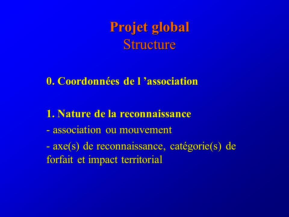 Projet global Structure 0. Coordonnées de l association 1.