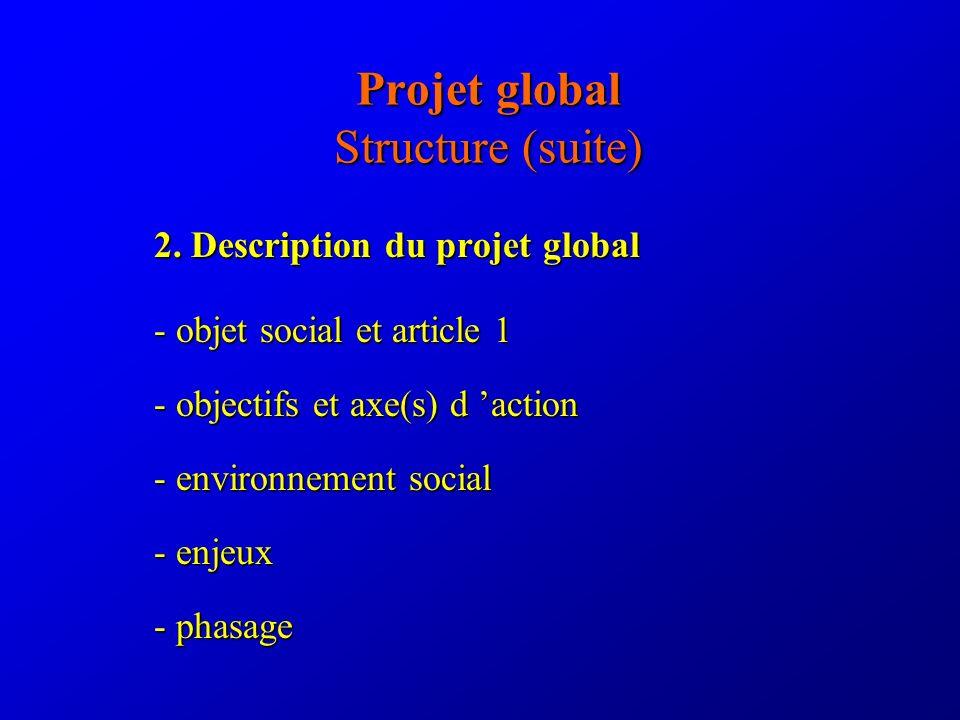 Projet global Structure (suite) 2. Description du projet global - objet social et article 1 - objectifs et axe(s) d action - environnement social - en