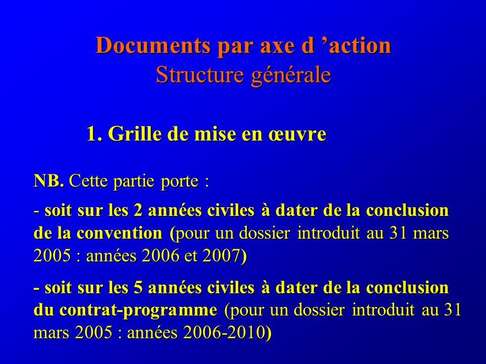 Documents par axe d action Structure générale 1. Grille de mise en œuvre 1.