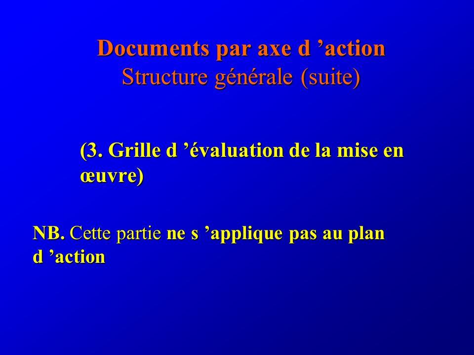 Documents par axe d action Structure générale (suite) (3. Grille d évaluation de la mise en œuvre) NB. Cette partie ne s applique pas au plan d action