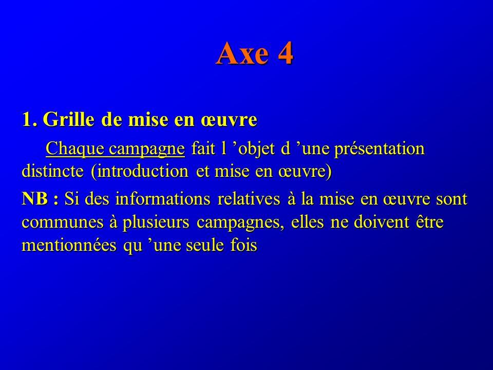 Axe 4 1.