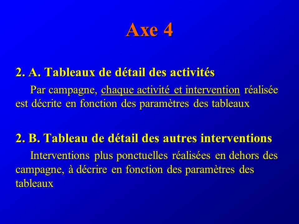 Axe 4 2. A.