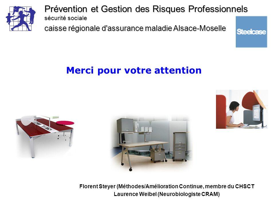 Prévention et Gestion des Risques Professionnels sécurité sociale caisse régionale d assurance maladie Alsace-Moselle Merci pour votre attention Florent Steyer (Méthodes/Amélioration Continue, membre du CHSCT Laurence Weibel (Neurobiologiste CRAM)
