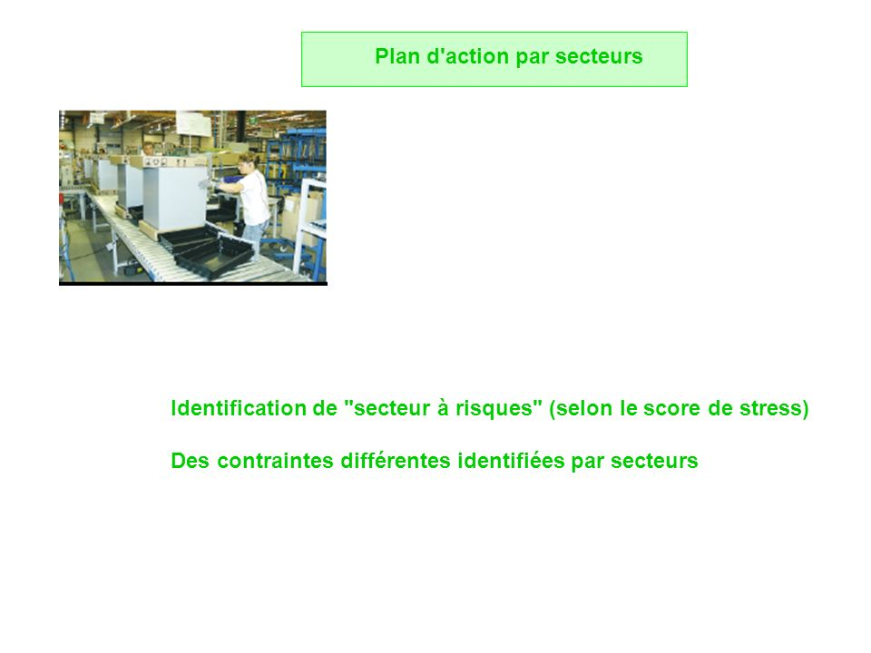 Plan d action par secteurs Identification de secteur à risques (selon le score de stress) Des contraintes différentes identifiées par secteurs