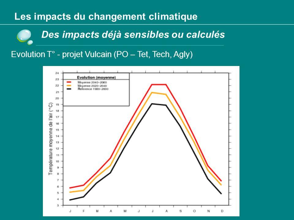 Les impacts du changement climatique Des impacts déjà sensibles ou calculés Evolution T°