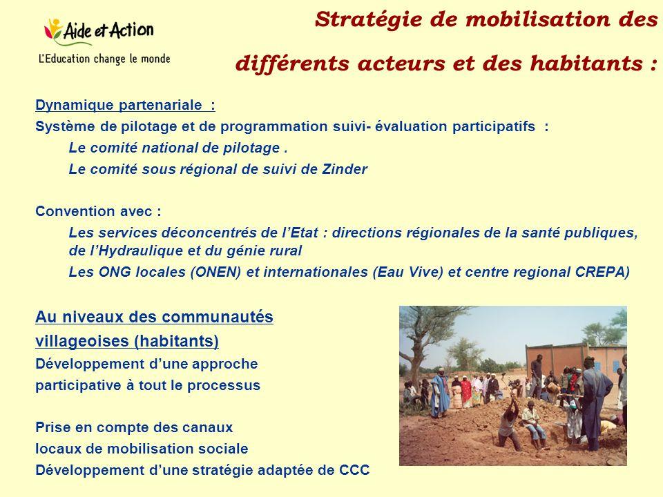 Stratégie de mobilisation des différents acteurs et des habitants : Dynamique partenariale : Système de pilotage et de programmation suivi- évaluation