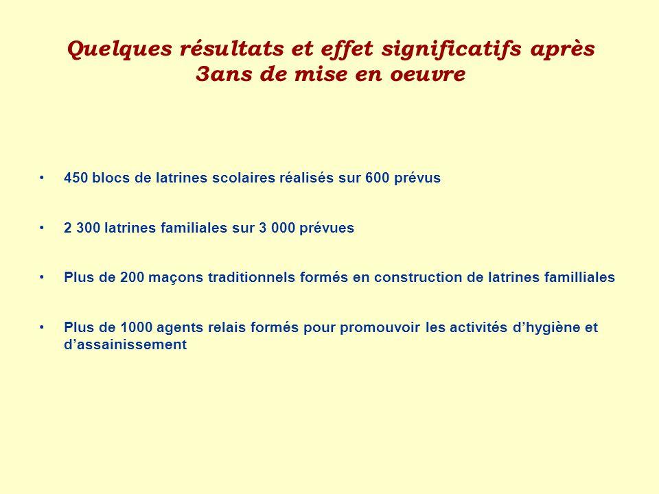 Quelques résultats et effet significatifs après 3ans de mise en oeuvre 450 blocs de latrines scolaires réalisés sur 600 prévus 2 300 latrines familial