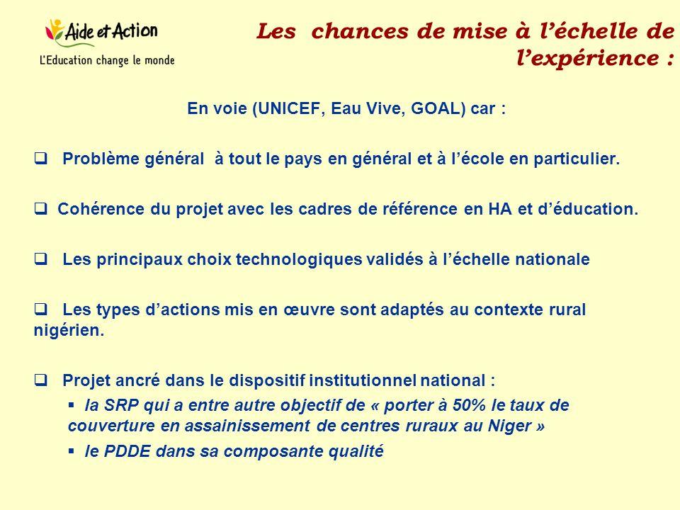 Les chances de mise à léchelle de lexpérience : En voie (UNICEF, Eau Vive, GOAL) car : Problème général à tout le pays en général et à lécole en parti