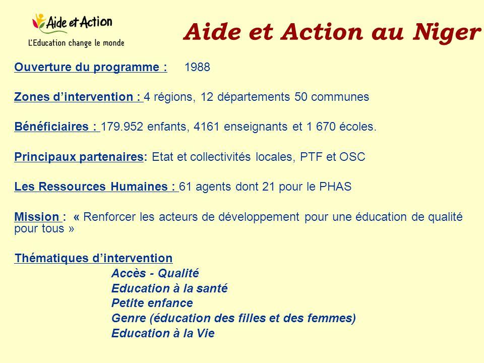 Aide et Action au Niger Ouverture du programme : 1988 Zones dintervention : 4 régions, 12 départements 50 communes Bénéficiaires : 179.952 enfants, 41