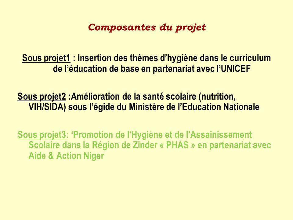 Composantes du projet Sous projet1 : Insertion des thèmes dhygiène dans le curriculum de léducation de base en partenariat avec lUNICEF Sous projet2 :