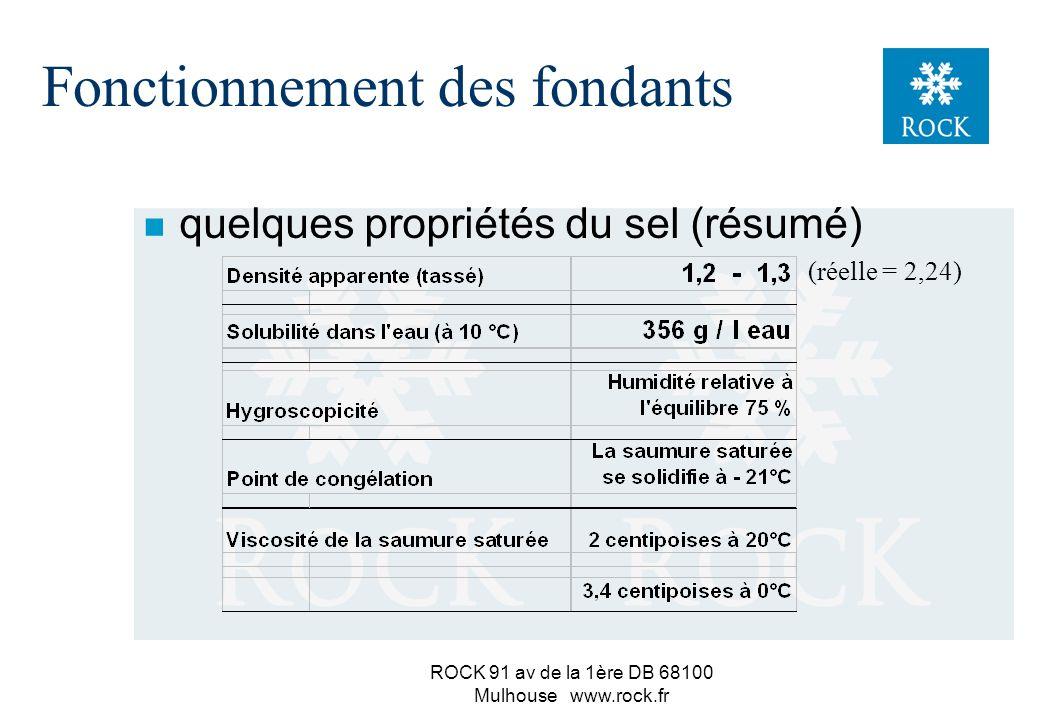 ROCK 91 av de la 1ère DB 68100 Mulhouse www.rock.fr Au fur et à mesure que l humidité relative augmente, la saumure pompe de plus en plus d humidité et se dilue de plus en plus.