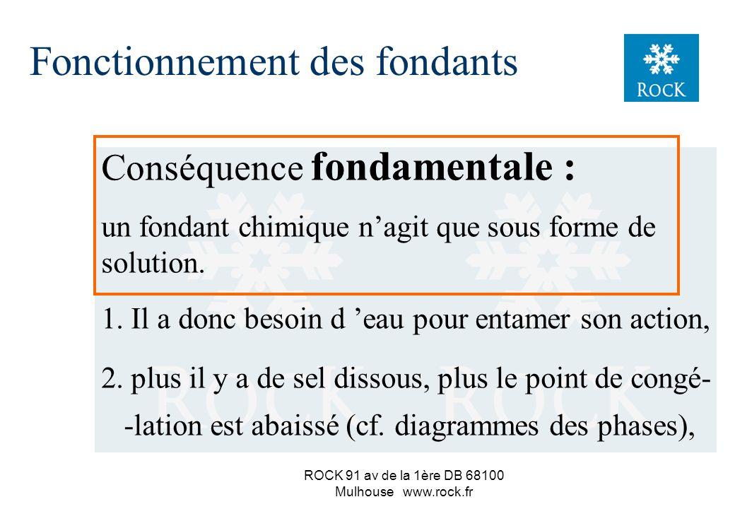 ROCK 91 av de la 1ère DB 68100 Mulhouse www.rock.fr Le sel agit par formation d une solution qui : abaisse le point de congélation : c est le principe