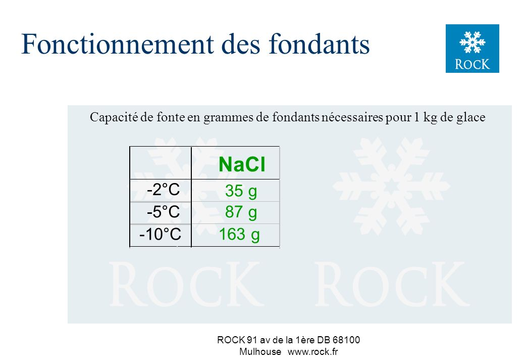 ROCK 91 av de la 1ère DB 68100 Mulhouse www.rock.fr Fonctionnement des fondants NaCl 35 g 87 g 163 g -2°C -5°C -10°C Capacité de fonte en grammes de fondants nécessaires pour 1 kg de glace