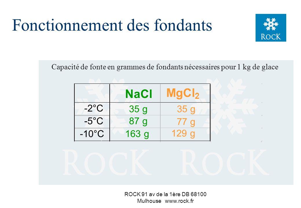 ROCK 91 av de la 1ère DB 68100 Mulhouse www.rock.fr NaCl MgCl 2 35 g 87 g 77 g 163 g 129 g -2°C -5°C -10°C Capacité de fonte en grammes de fondants nécessaires pour 1 kg de glace Fonctionnement des fondants