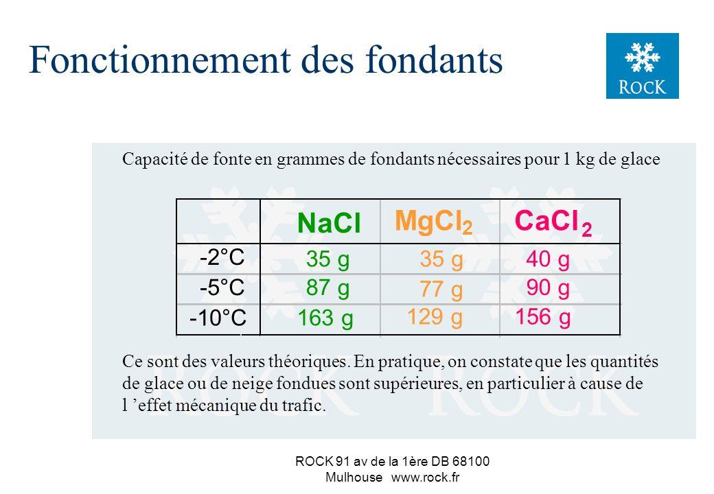 ROCK 91 av de la 1ère DB 68100 Mulhouse www.rock.fr NaCl MgCl 2 35 g 87 g 77 g 163 g 129 g -2°C -5°C -10°C Capacité de fonte en grammes de fondants né