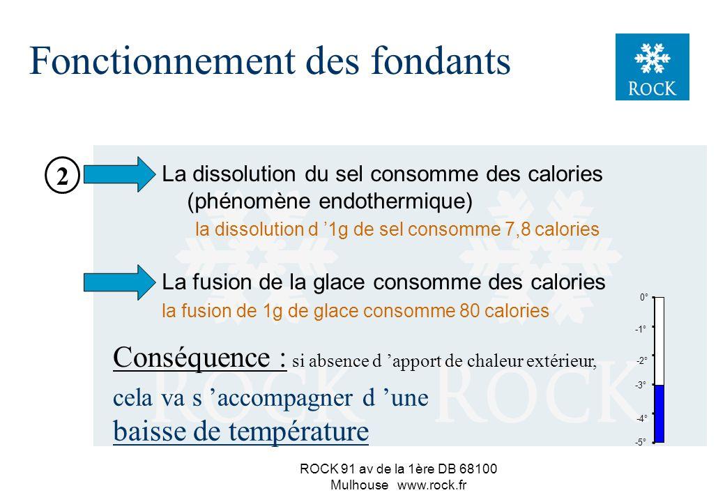 ROCK 91 av de la 1ère DB 68100 Mulhouse www.rock.fr La dissolution du sel consomme des calories (phénomène endothermique) la dissolution d 1g de sel consomme 7,8 calories La fusion de la glace consomme des calories la fusion de 1g de glace consomme 80 calories Conséquence : si absence d apport de chaleur extérieur, cela va s accompagner d une baisse de température -5° 0° -1° -2° -3° -4° 2 Fonctionnement des fondants